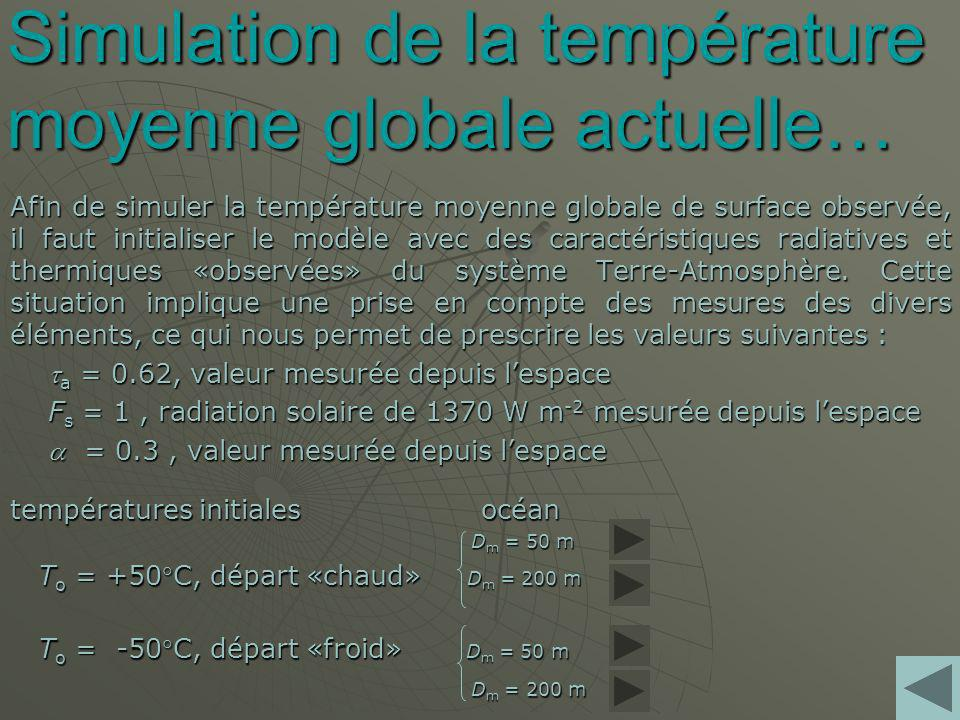 Simulation de la température moyenne globale actuelle…