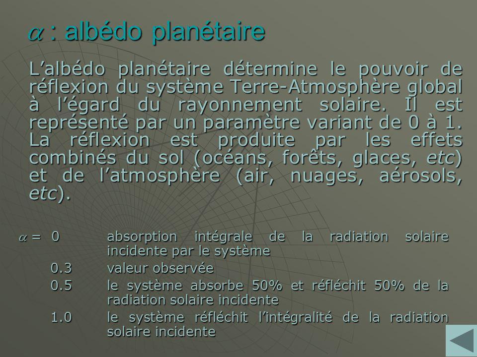 a : albédo planétaire