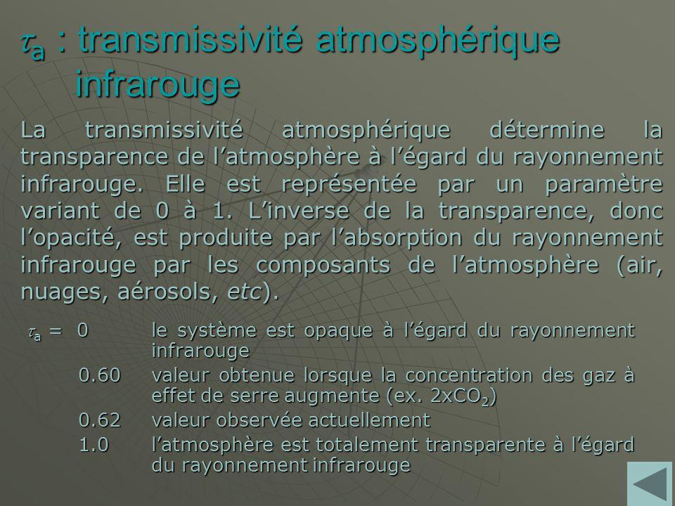 ta : transmissivité atmosphérique infrarouge