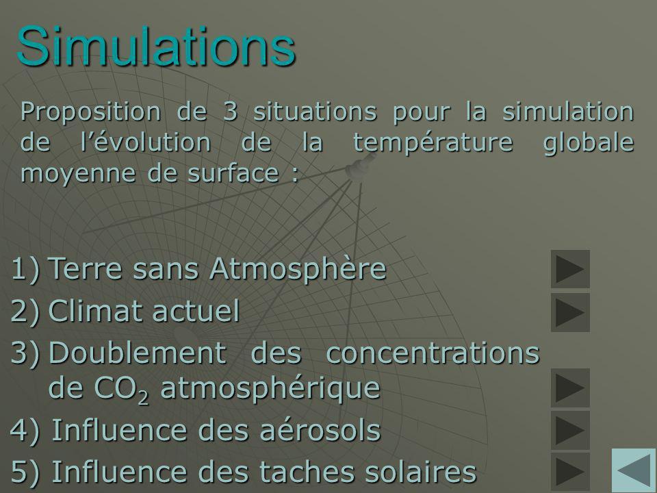 Simulations 1) Terre sans Atmosphère 2) Climat actuel