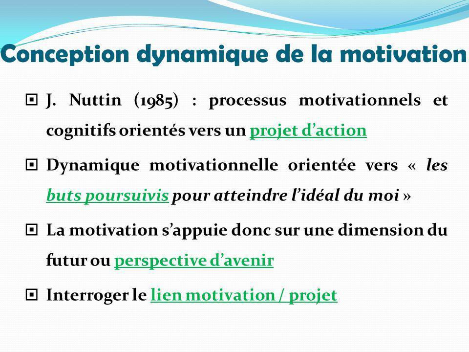 Conception dynamique de la motivation