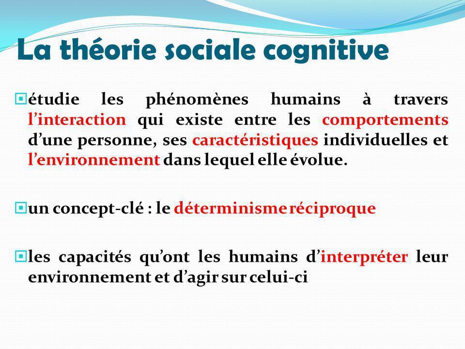 La théorie sociale cognitive