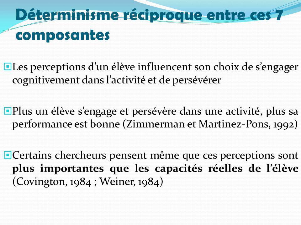 Déterminisme réciproque entre ces 7 composantes