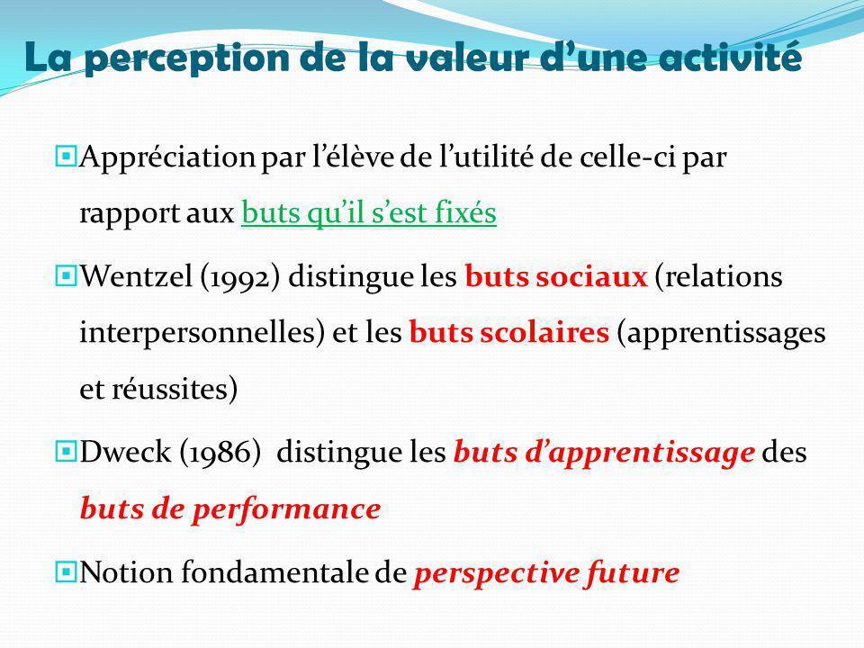 La perception de la valeur d'une activité
