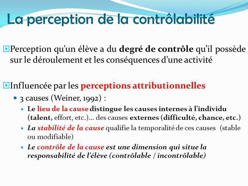 La perception de la contrôlabilité