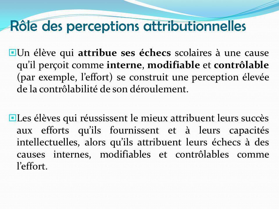 Rôle des perceptions attributionnelles