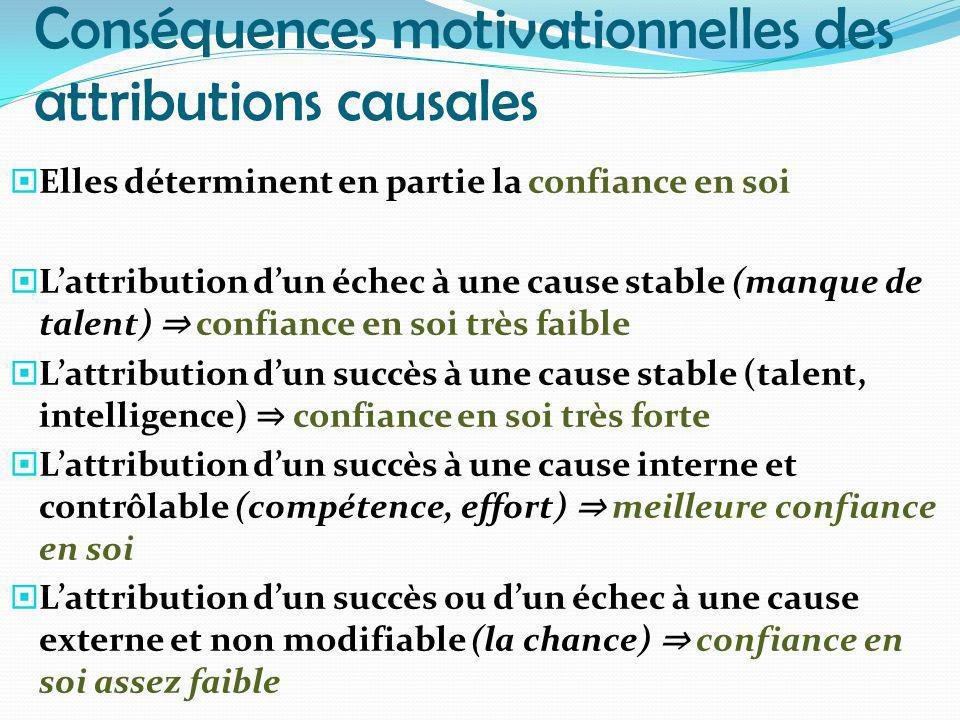 Conséquences motivationnelles des attributions causales