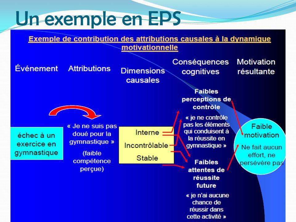 Un exemple en EPS