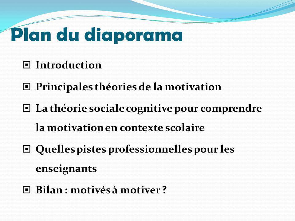 Plan du diaporama Introduction Principales théories de la motivation