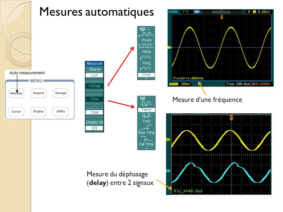 Mesures automatiques Mesure d'une fréquence