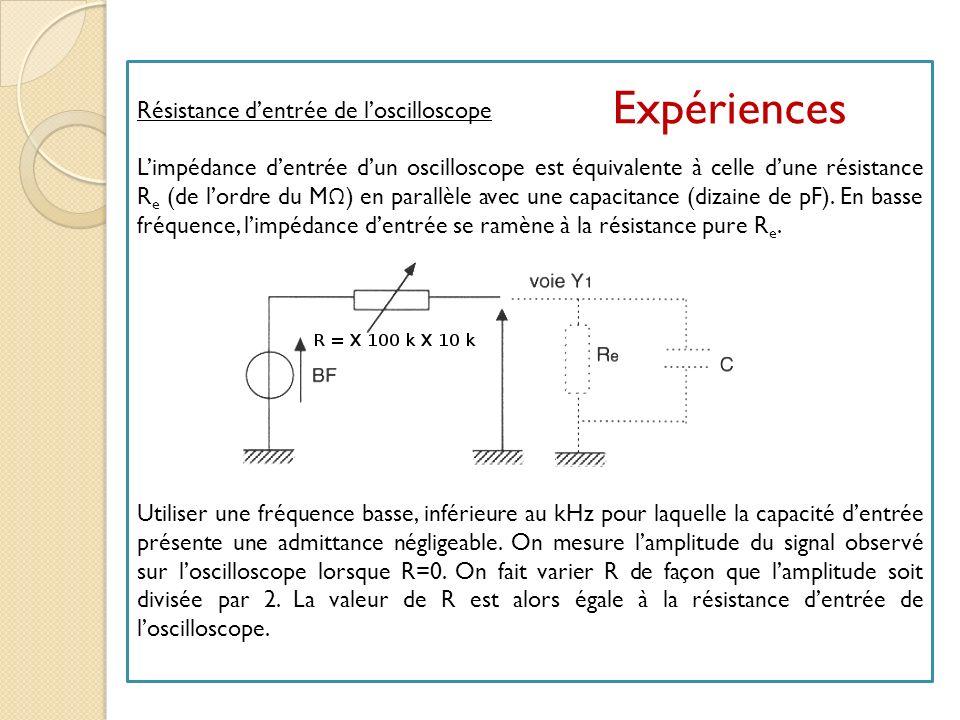 Expériences Résistance d'entrée de l'oscilloscope