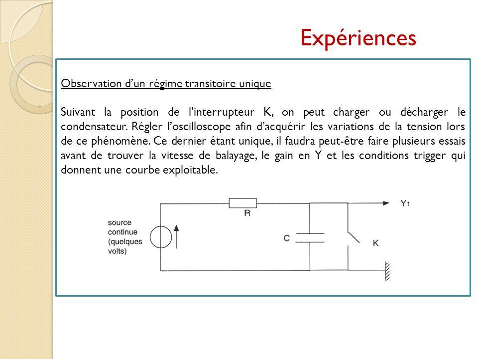 Expériences Observation d'un régime transitoire unique