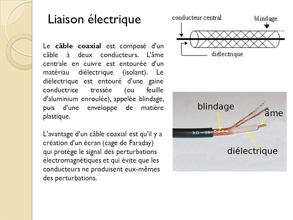 Liaison électrique