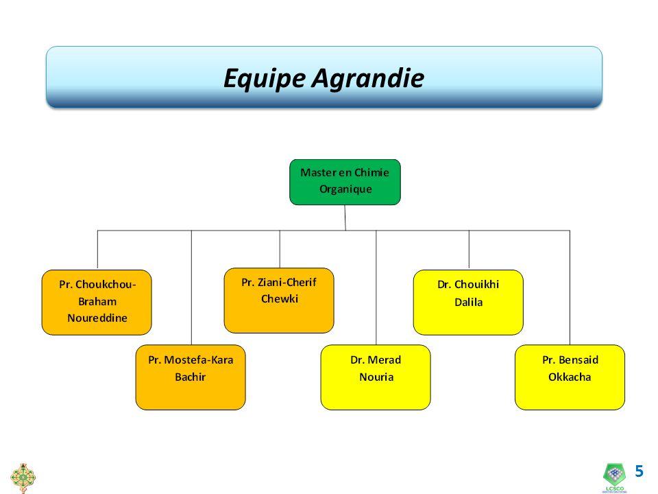 Equipe Agrandie