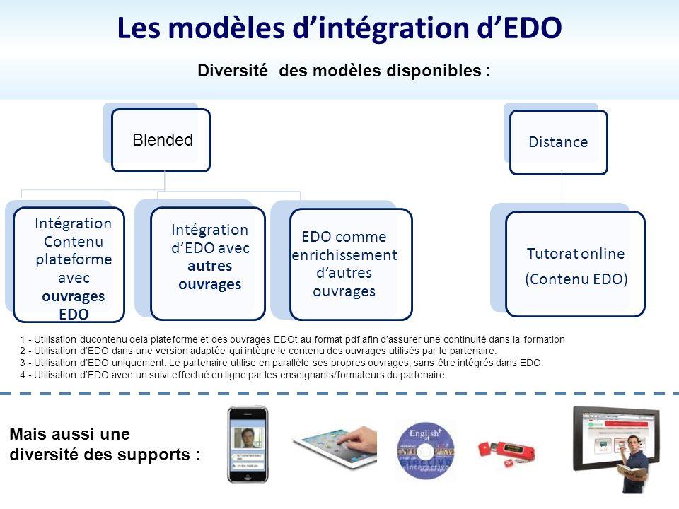 Les modèles d'intégration d'EDO