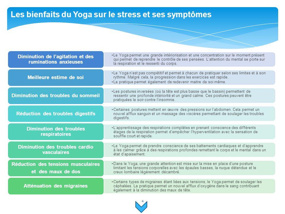 Les bienfaits du Yoga sur le stress et ses symptômes