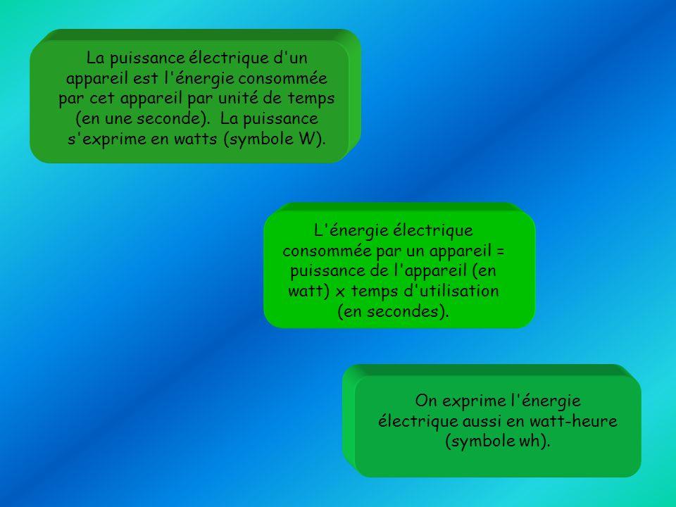 On exprime l énergie électrique aussi en watt-heure (symbole wh).