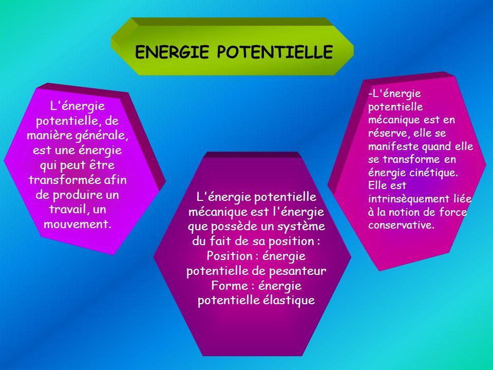 ENERGIE POTENTIELLE