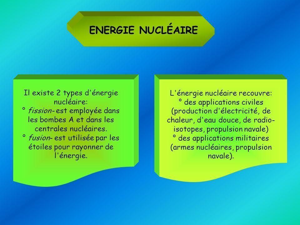 ENERGIE NUCLÉAIRE Il existe 2 types d énergie nucléaire: