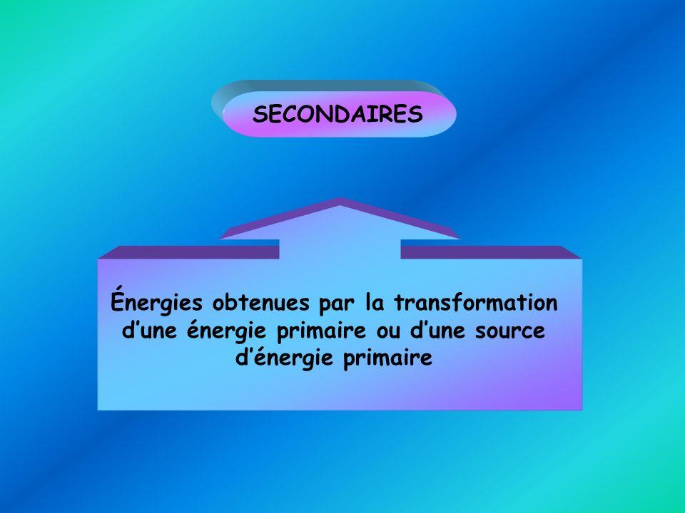 SECONDAIRES Énergies obtenues par la transformation d'une énergie primaire ou d'une source d'énergie primaire.