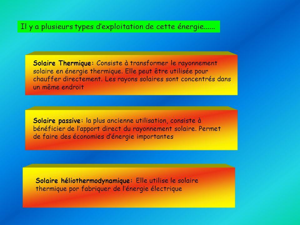 Il y a plusieurs types d'exploitation de cette énergie......