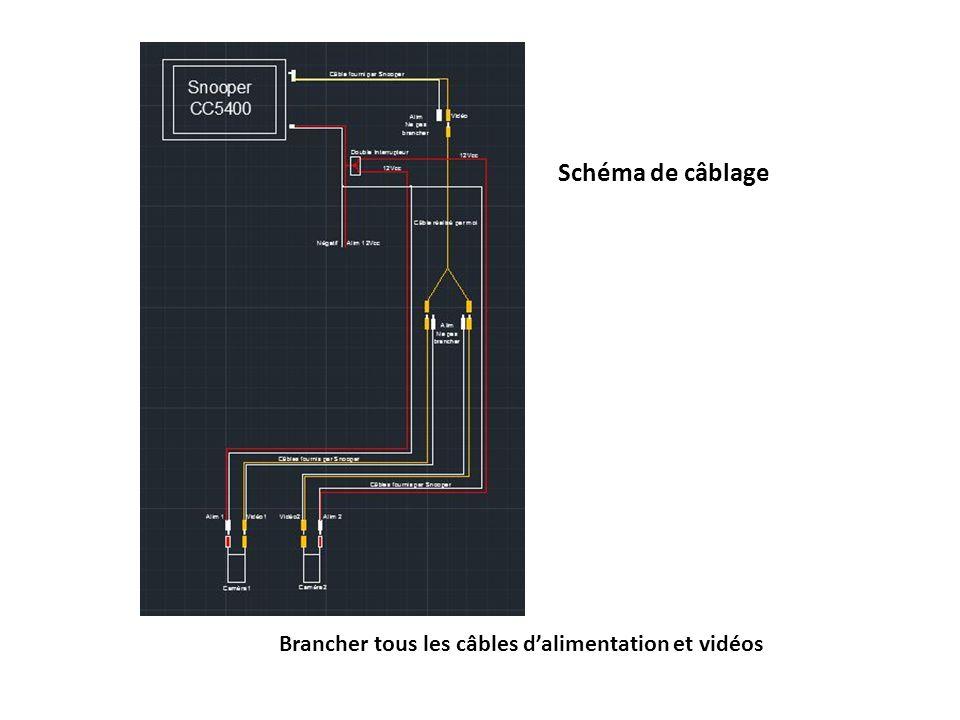 Schéma de câblage Brancher tous les câbles d'alimentation et vidéos