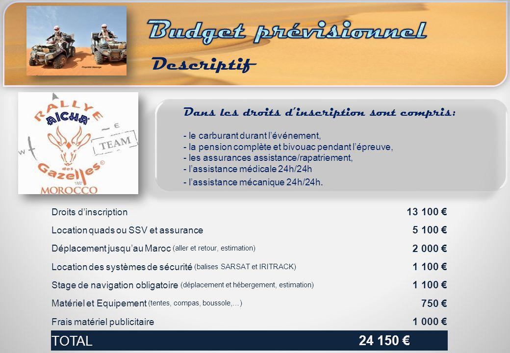 Budget prévisionnel Descriptif TOTAL 24 150 €
