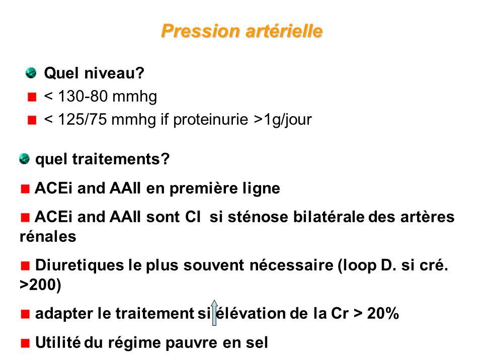 Pression artérielle Quel niveau < 130-80 mmhg