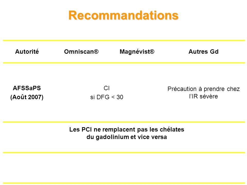 Les PCI ne remplacent pas les chélates du gadolinium et vice versa