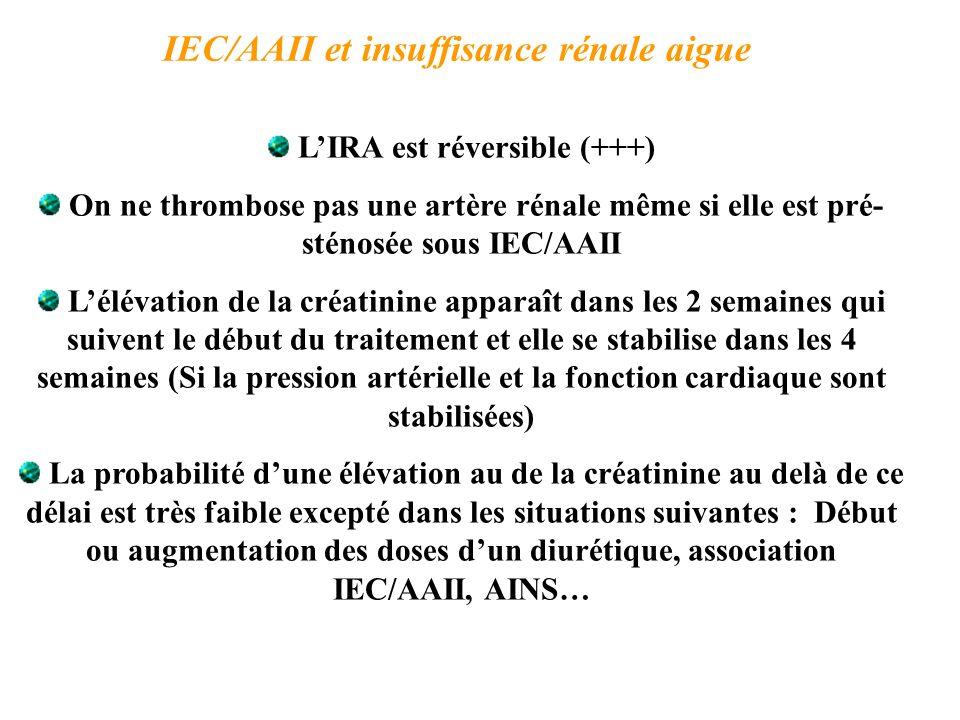 IEC/AAII et insuffisance rénale aigue L'IRA est réversible (+++)