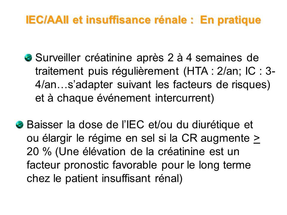 IEC/AAII et insuffisance rénale : En pratique