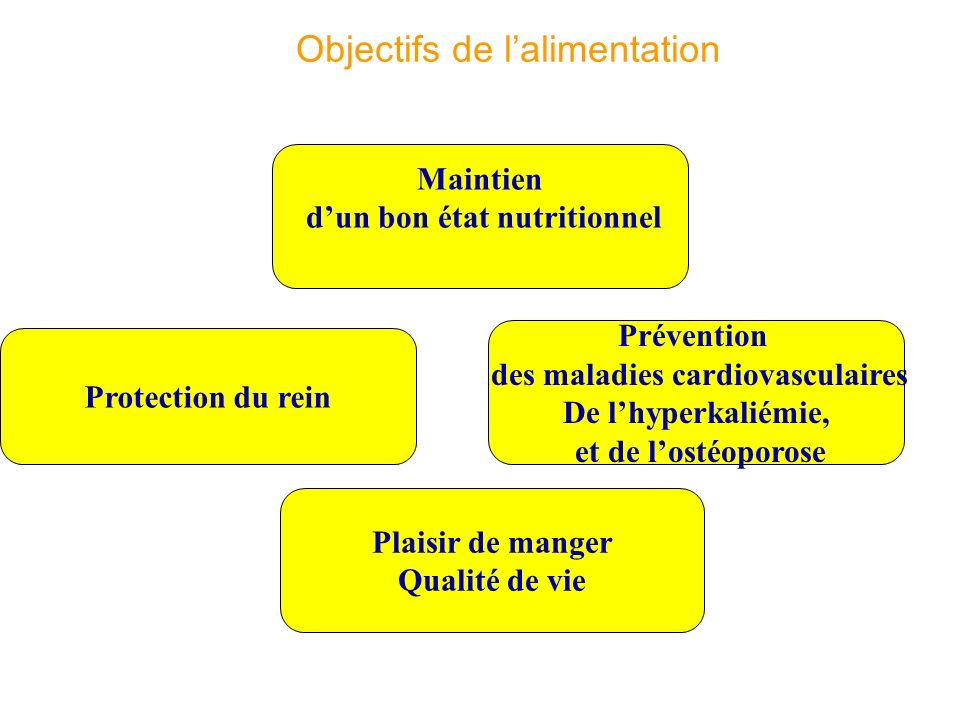d'un bon état nutritionnel des maladies cardiovasculaires