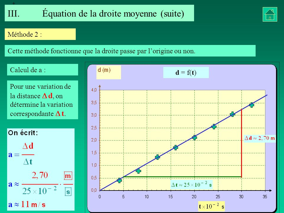 Équation de la droite moyenne (suite)