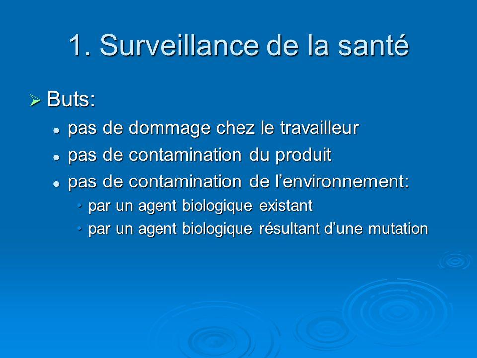 1. Surveillance de la santé
