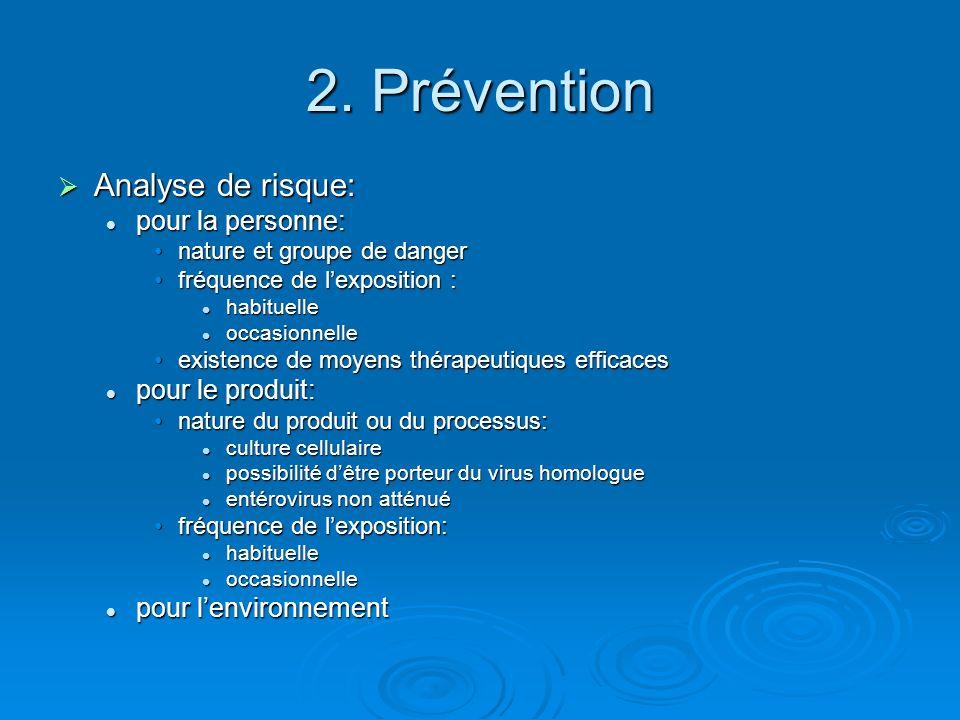 2. Prévention Analyse de risque: pour la personne: pour le produit: