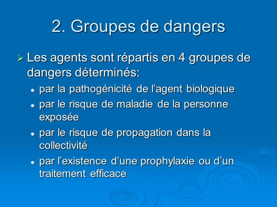 2. Groupes de dangers Les agents sont répartis en 4 groupes de dangers déterminés: par la pathogénicité de l'agent biologique.