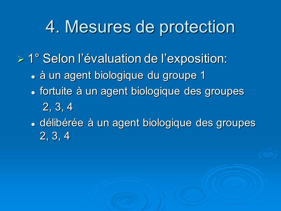 4. Mesures de protection 1° Selon l'évaluation de l'exposition: