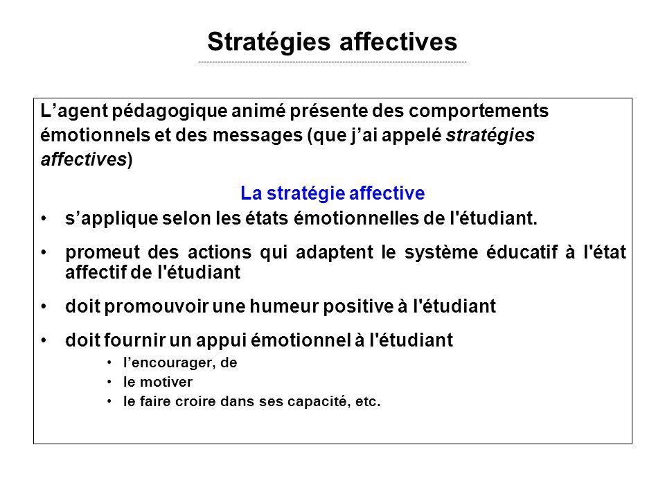 La stratégie affective