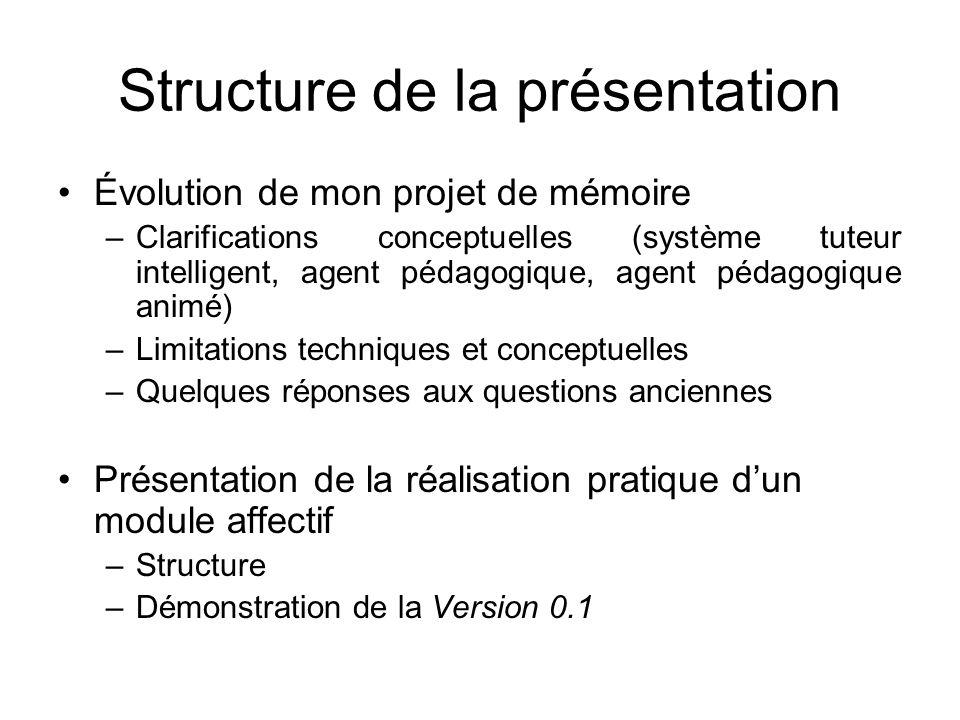 Structure de la présentation