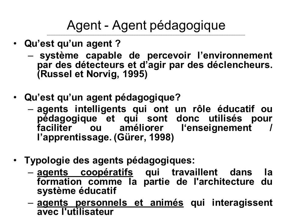 Agent - Agent pédagogique -------------------------------------------------------------------------------------------------------------------------------------------------------------------