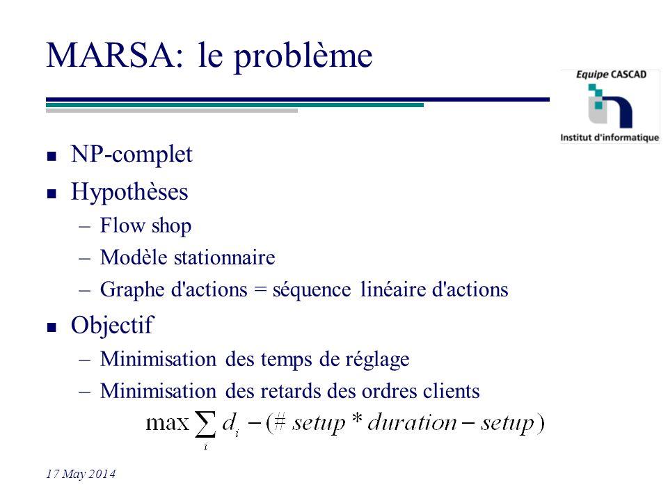 MARSA: le problème NP-complet Hypothèses Objectif Flow shop