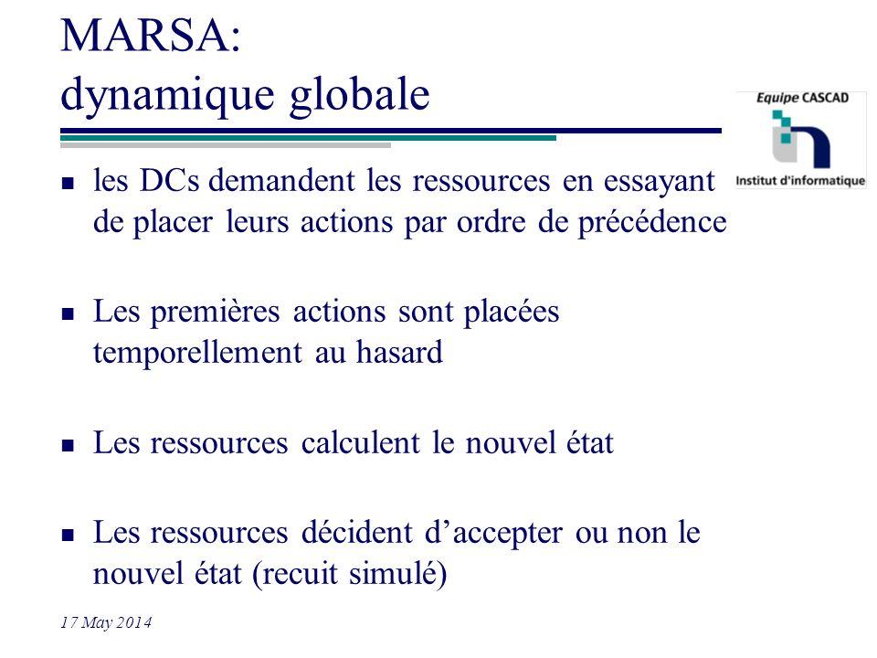 MARSA: dynamique globale