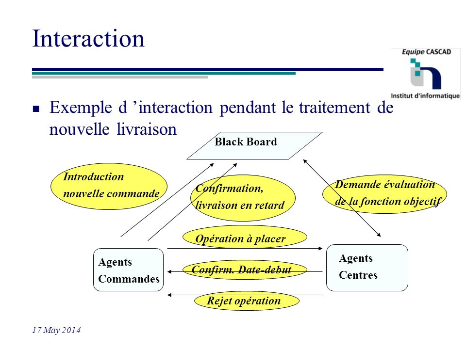 Interaction Exemple d 'interaction pendant le traitement de nouvelle livraison. Black Board. Introduction.