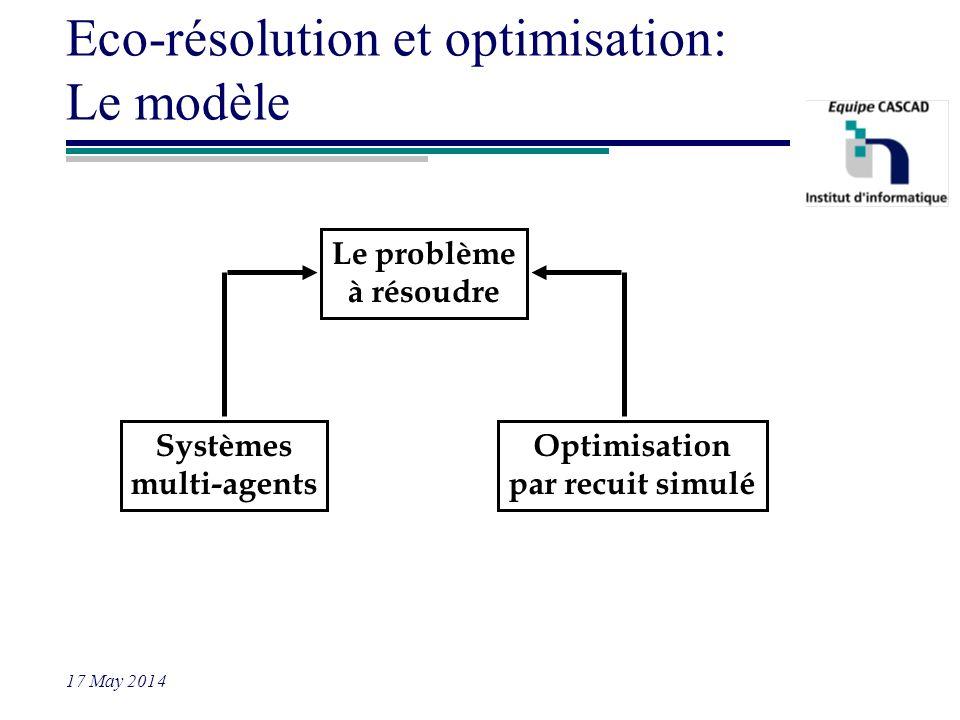 Eco-résolution et optimisation: Le modèle