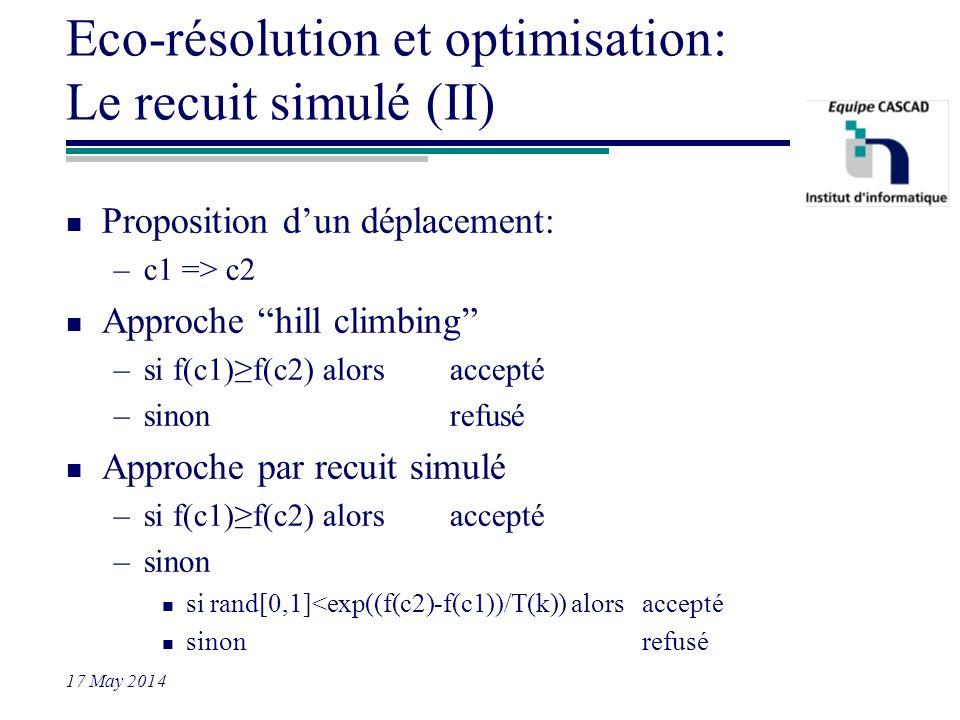 Eco-résolution et optimisation: Le recuit simulé (II)