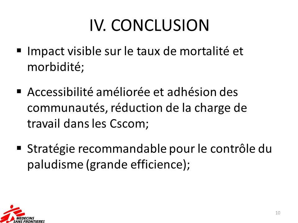 IV. CONCLUSION Impact visible sur le taux de mortalité et morbidité;