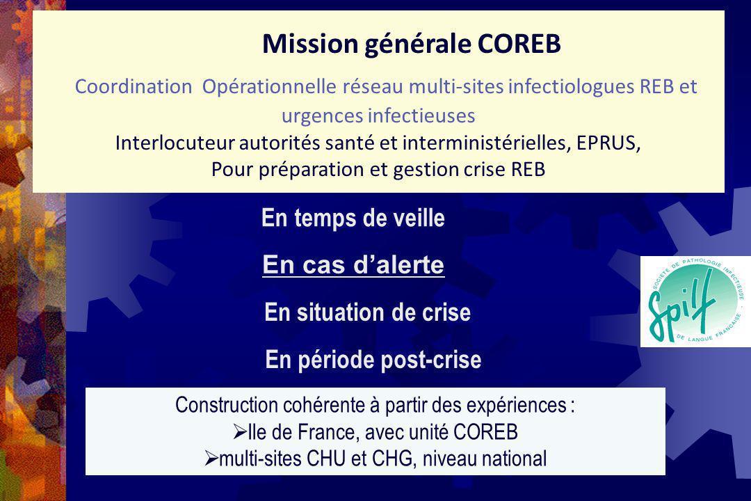 Mission générale COREB Coordination Opérationnelle réseau multi-sites infectiologues REB et urgences infectieuses Interlocuteur autorités santé et interministérielles, EPRUS,