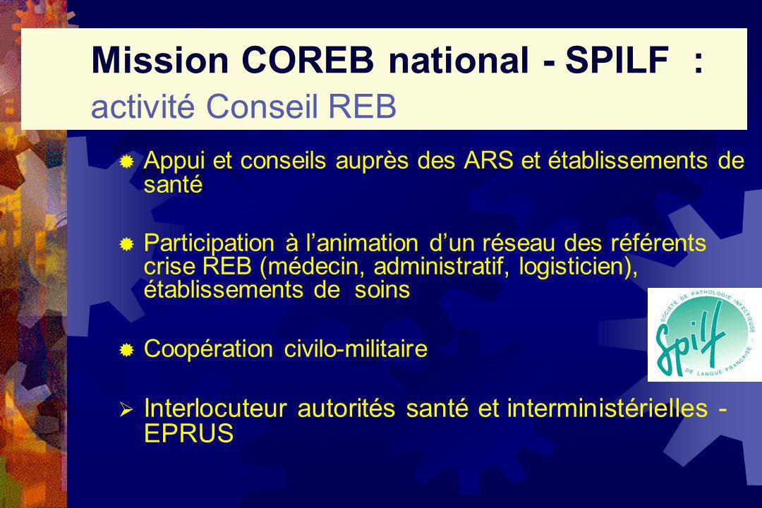 Mission COREB national - SPILF : activité Conseil REB