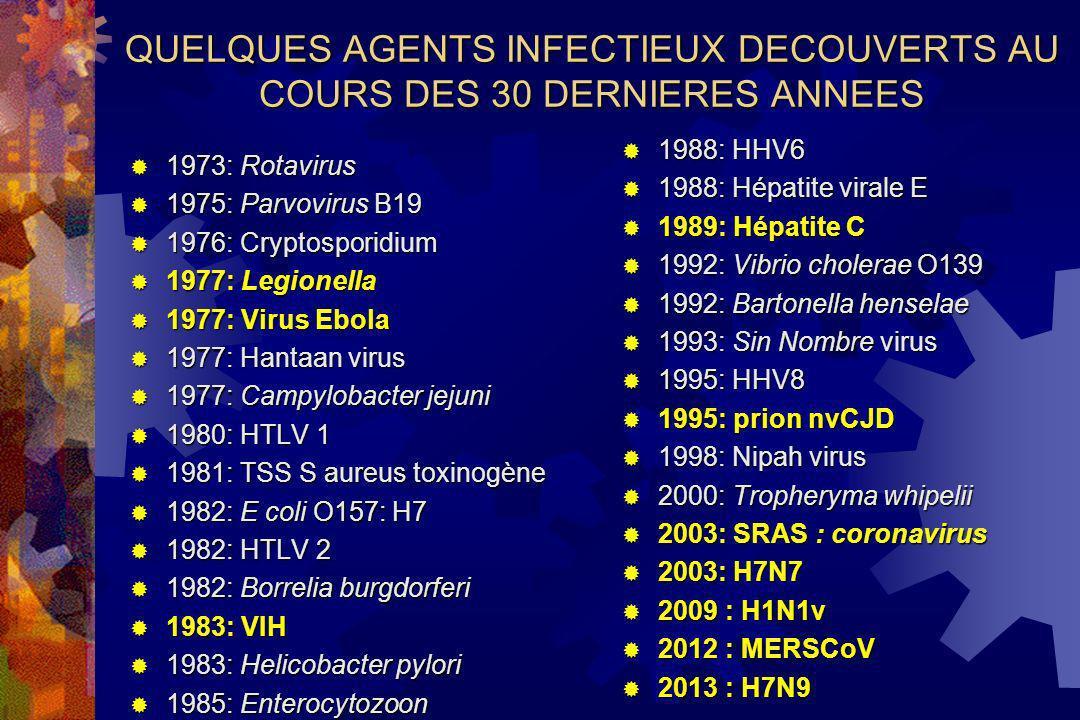 QUELQUES AGENTS INFECTIEUX DECOUVERTS AU COURS DES 30 DERNIERES ANNEES
