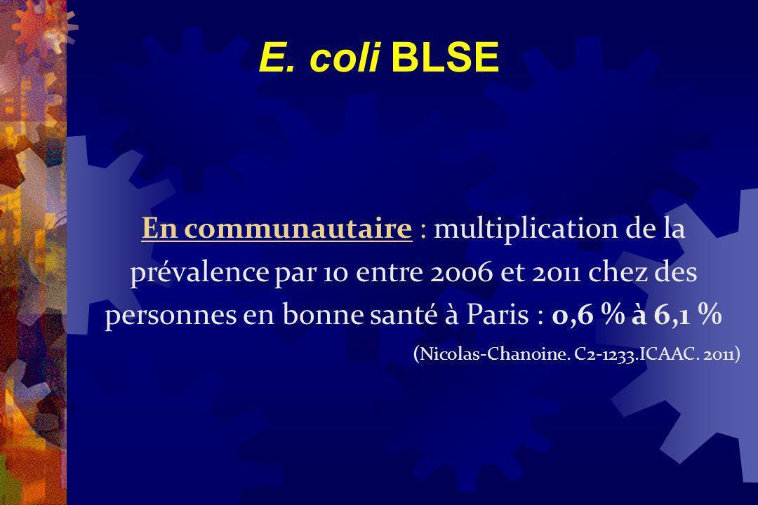 E. coli BLSE En communautaire : multiplication de la prévalence par 10 entre 2006 et 2011 chez des personnes en bonne santé à Paris : 0,6 % à 6,1 %